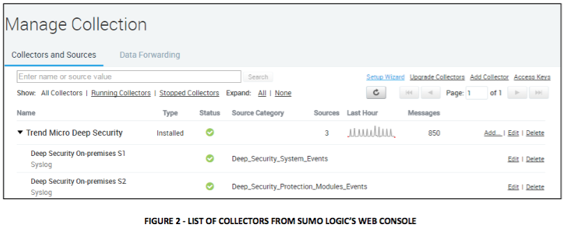 List of Collectors from Sumo Logic console