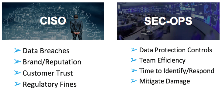 CISO Business Issues