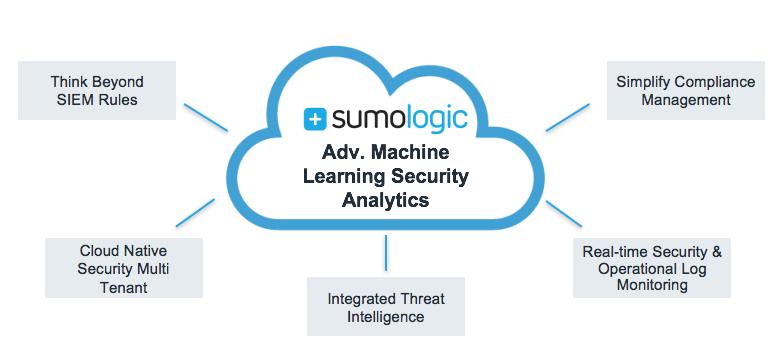 security analytics graphic