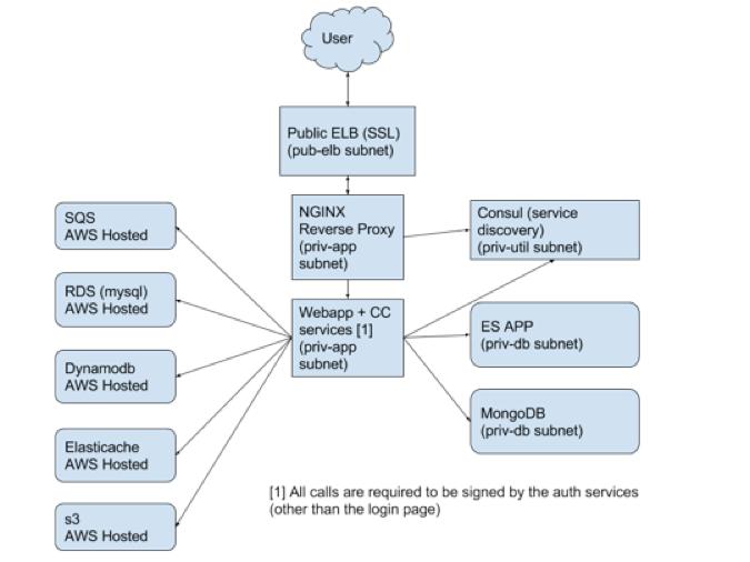 machine-data-analytics-cloud-cruiser-sumo-logic